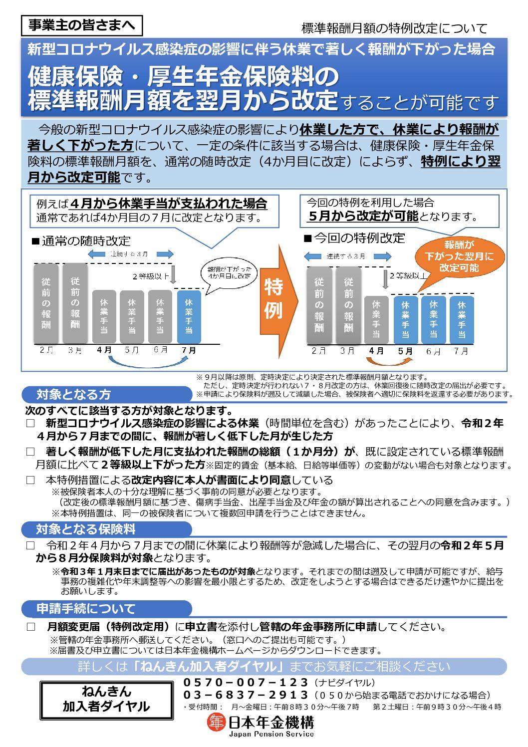 【コロナ特例随時改定①】1か月でも月額変更可能【休業手当可】