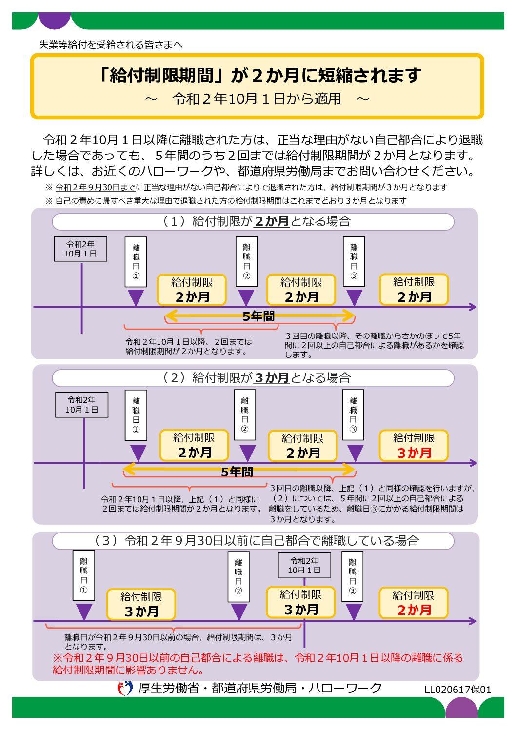 失業等給付の給付制限期間が3か月→2か月へ【令和2年10月1日から】