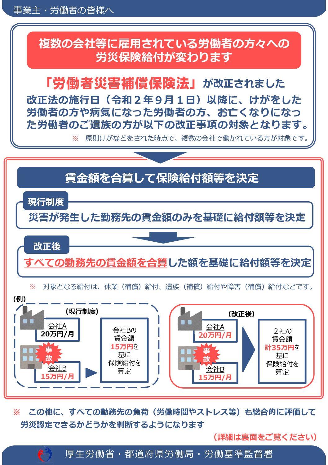 【副業・兼業】令和2年9月から労災保険給付の改正【新請求書等OCRダウンロード】