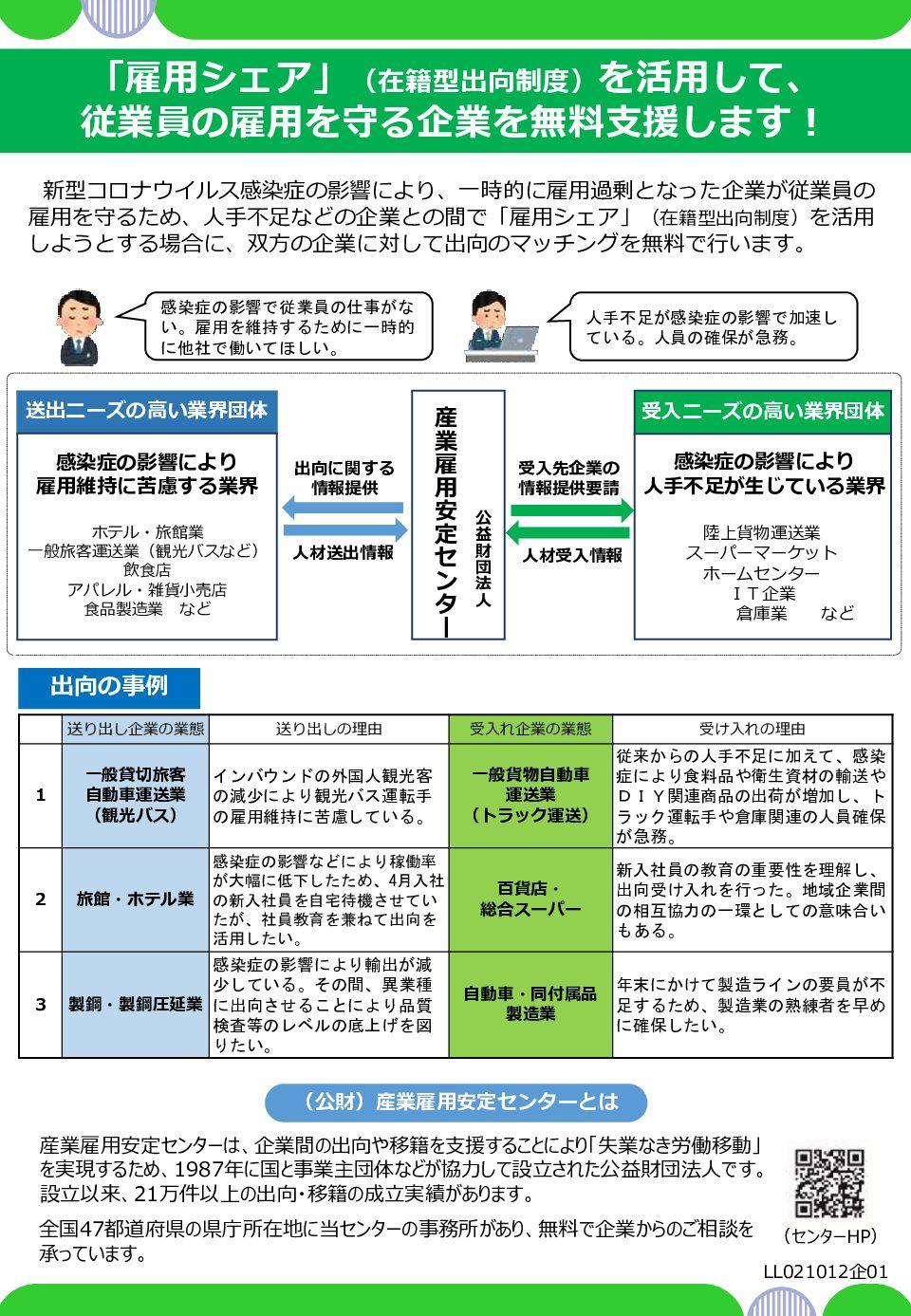 雇用シェア(在籍型出向制度)の活用【雇用調整助成金の受給も可能】