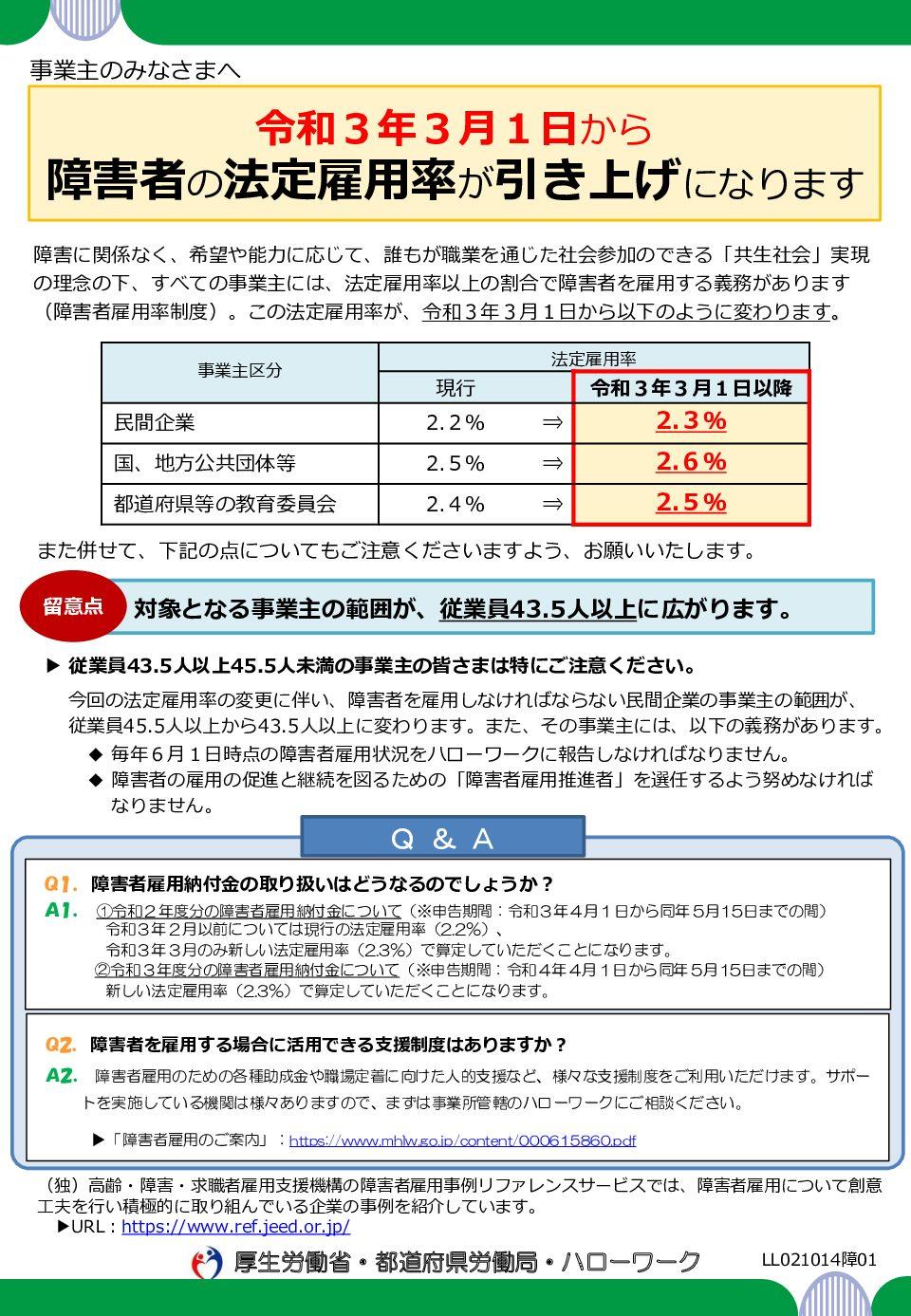 【2.3%】障害者雇用率の引上げ【令和3年(2021年)3月から】