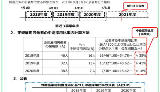 【令和3年(2021年)4月義務化】正規雇用労働者の中途採用比率の公表【常時雇用労働者301人以上大企業】